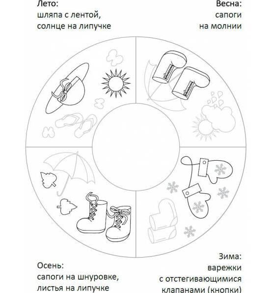 Дидактический модуль «Времена года» (Romana)